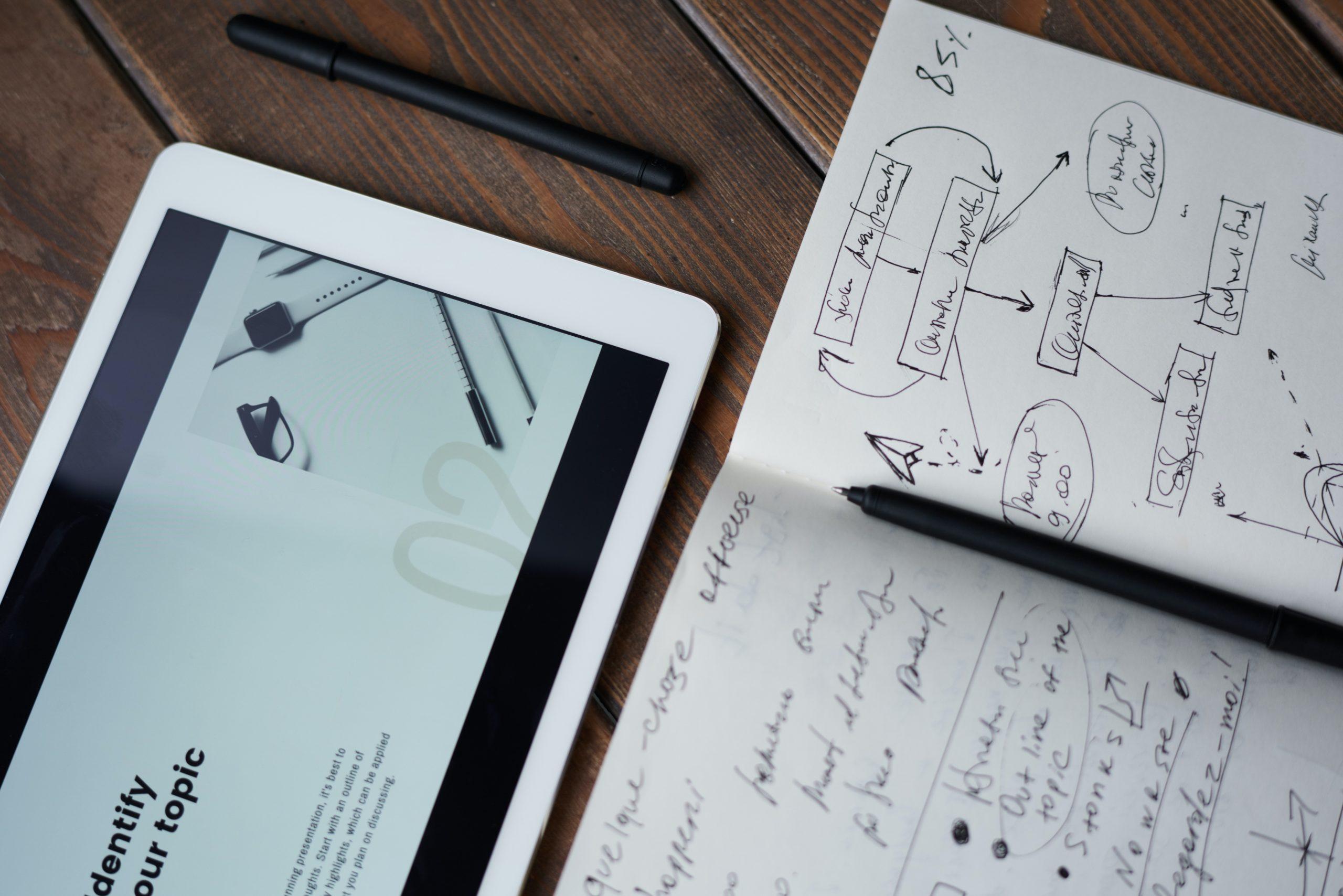 Content Brainstorming